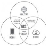 GCS Big Data Webinar – Leveraging Location Analytics