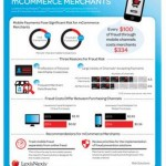 Every $100 of Fraud from Mobile Payments Costs Merchants $334 in 2014