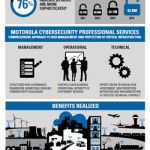 Cyber Criminals Beware: Motorola Solutions Expands Security Services to Fight Attacks