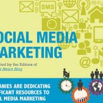 Morrison & Foerster Produces Ambitious Infographic on Social Media Trends for B2B and B2C Marketers