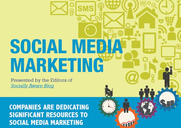 Infographic: Social Media Marketing