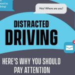 GEICO Asks: Just How Distracted Are Distracted Drivers?