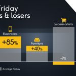 wejo reveals driving trends in America over Thanksgiving and Black Friday